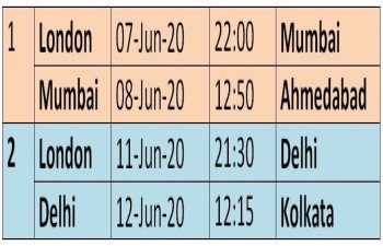 There is a change in the destination of the feeder flight of the London-Delhi-Amritsar flight leaving on 11 June from London. The flight will now be operated on London-Delhi-Kolkata sector.